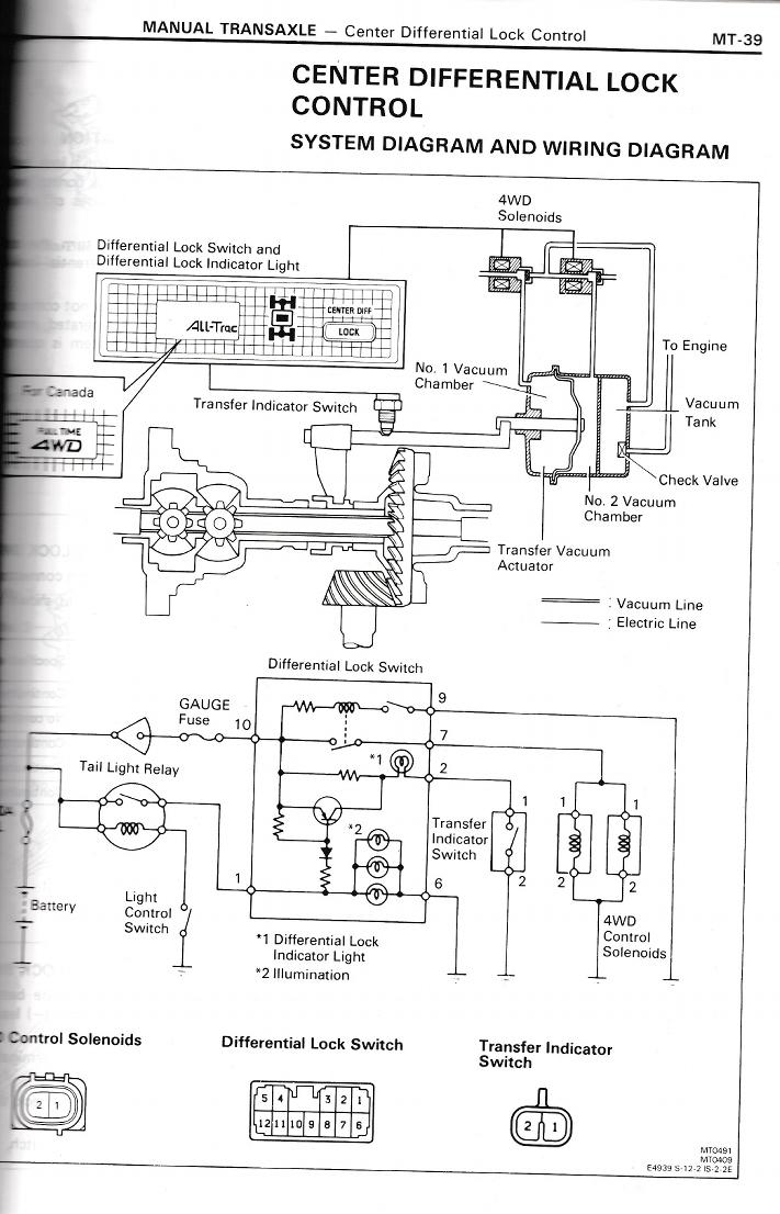 center differential lock indicator light