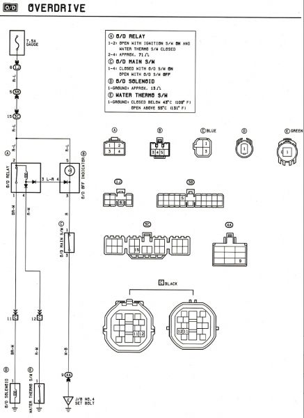 A42dl_electrical_control_AE86.jpg