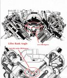 heads_and_intake_cross_section_5V_and_426_hemi_-_lifter_bank_angle.jpg